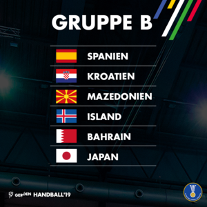 IHF Handball World Cup 2019